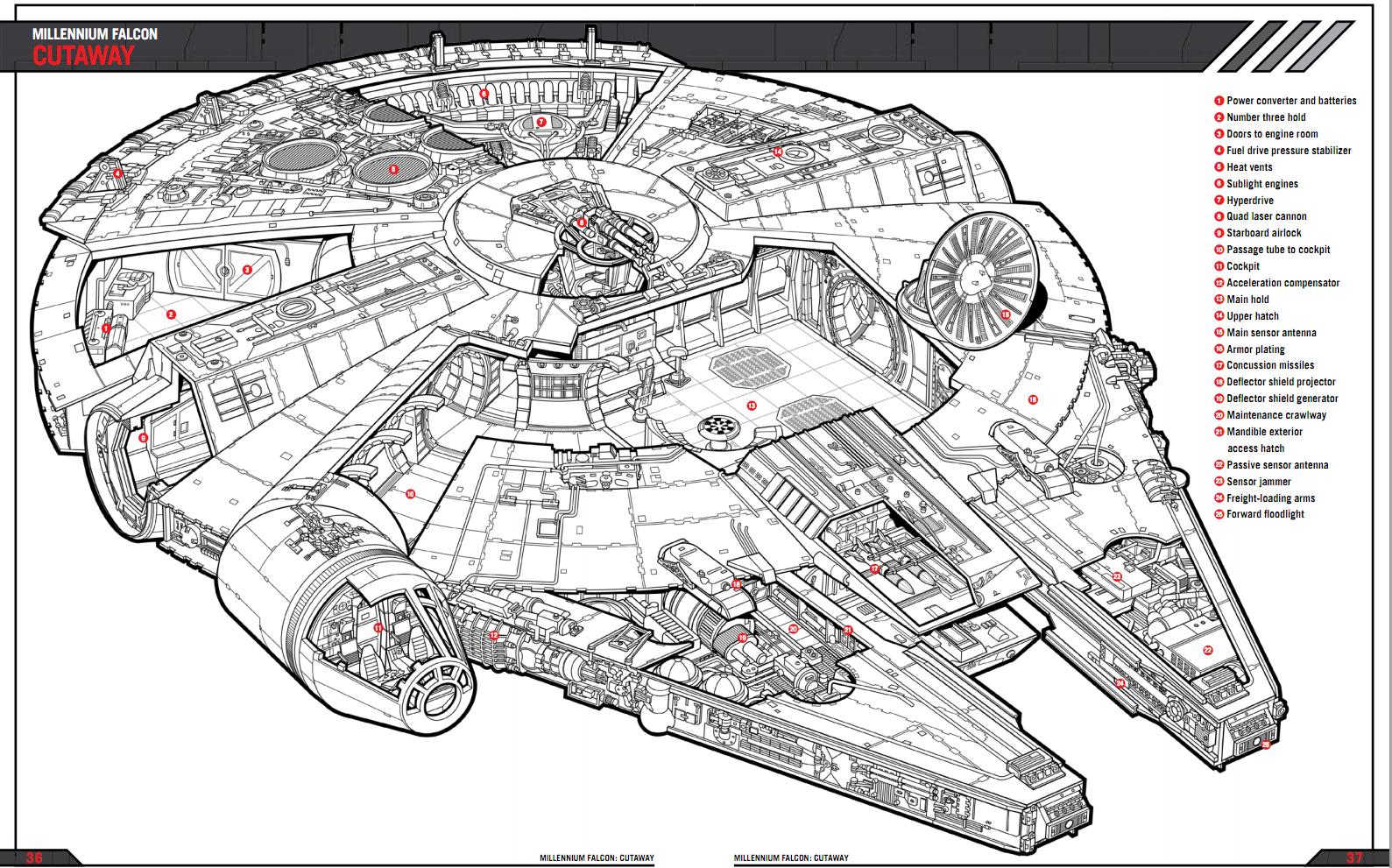 Millennium Falcon cutaway   Sci-Fi Cutaways and Diagrams ...